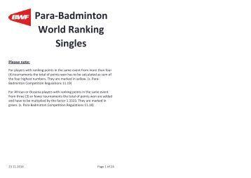 Para-Badminton World Ranking Singles