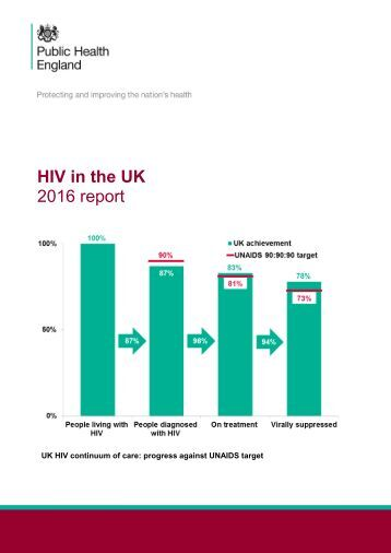 HIV in the UK 2016 report
