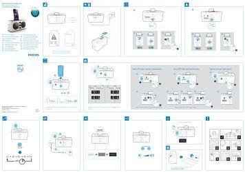 Philips Radio-réveil pour iPod/iPhone - Guide de mise en route - DEU