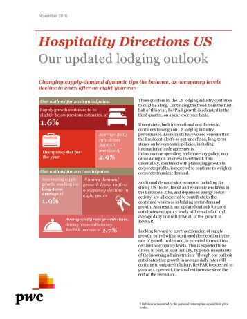 Hospitality Directions US Our updated lodging outlook
