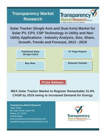 Solar Tracker (Single Axis and Dual Axis) Market