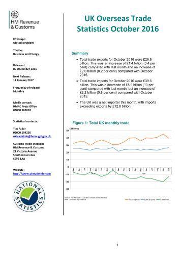 UK Overseas Trade Statistics October 2016