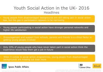 Youth Social Action in the UK- 2016
