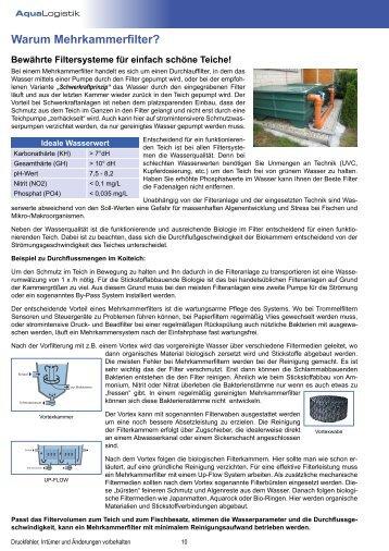 Aqualogistik GFK-Filter