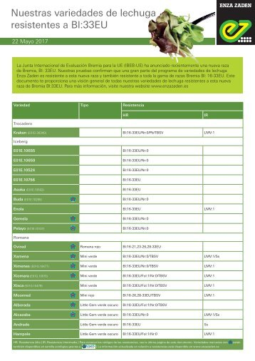 Brochure Bremia 33_2017_Spanish