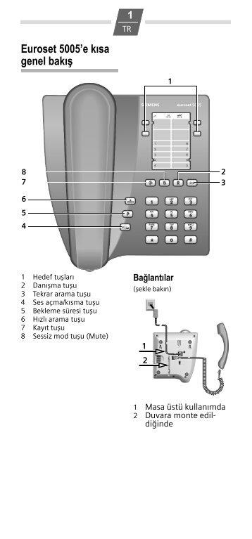 Siemens euroset 5005 инструкция на русском