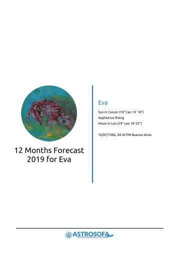 12 Months Forecast Eva