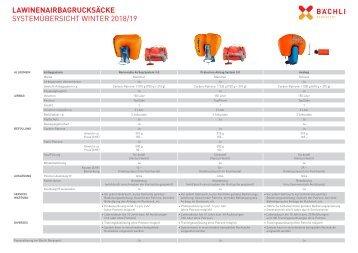 Airbagsysteme_FW18_DE_high