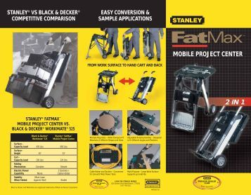 mobile project center 2 in 1 - Stanley Hand Tools