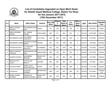 List of Candidates Upgraded on Open Merit Seats for Sheikh Zayed ...