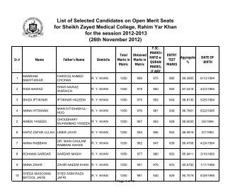 List of Selected Candidates on Open Merit Seats for Sheikh Zayed ...