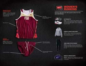 WOMEN'S RUNNING - Nike Team Sports