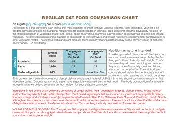 REGULAR CAT FOOD COMPARISON CHART