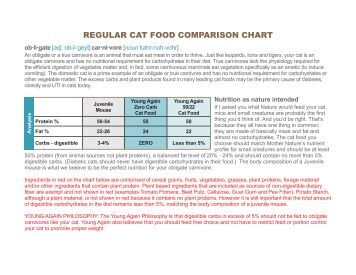 REGULAR CAT FOOD COMPARISON CHART