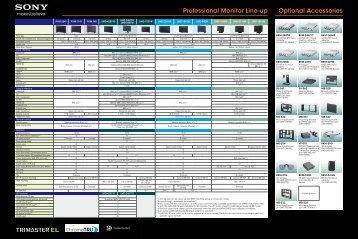 Sony Monitor Comparison Chart - Creative Video