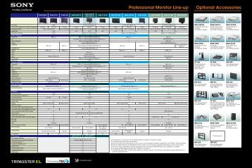 Sony Monitor Comparison Chart - Creative Video