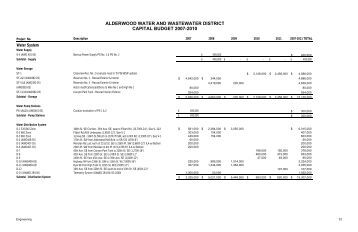 alderwood water and wastewater district capital budget 2007-2010