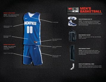 MEN'S BASKETBALL - Nike Team Sports