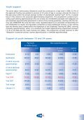 Business Report 2008 - Page 7