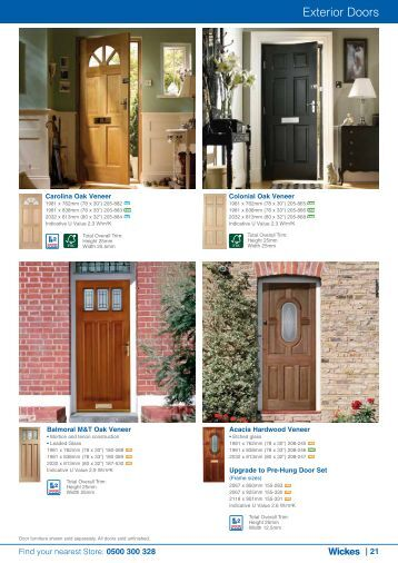 Contents wickes for Door viewer wickes