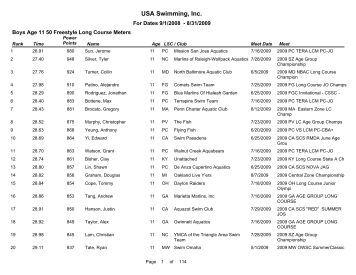 USA Swimming, Inc. - Swim Rays