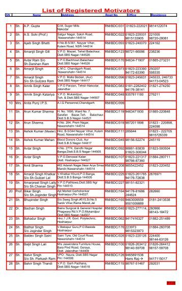 List of Registered Motivators - Blood Donors Council