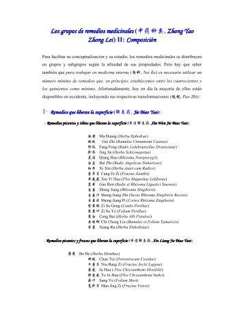 Los grupos de remedios medicinales - Medicina China Hoy