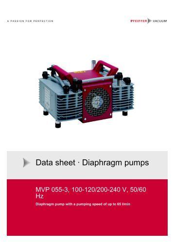 Vacuum Blower Data Sheet : Data sheet bh elmo rietschle