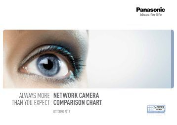 NETWORK CAMERA COMPARISON CHART ALWAYS MORE ...