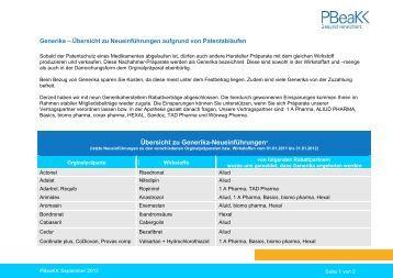 Chlorpheniramine hydrocodone coupon