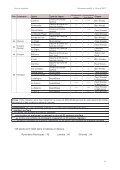 surf inventaire Aquitaine - Accueil - Page 6