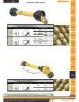 Gelenkwellen Gelenkwellen-Einzelteile Schutzrohre ... - Seite 3