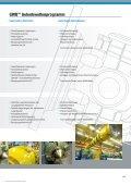 Gelenkwellen für Industrie-Anwendungen - GWB - Seite 7