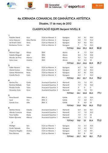 Classificació equips.pdf - Ajuntament d'Abrera