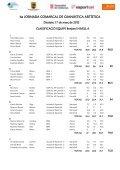 Classificació equips.pdf - Ajuntament d'Abrera - Page 3