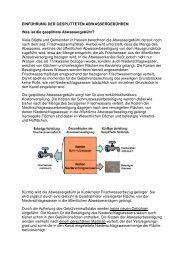 Einführung der gesplitteten Abwassergebühren - Lahnau