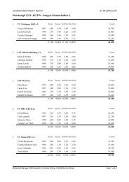 NEU WK1333 - Siegerliste - Badischer Turner Bund