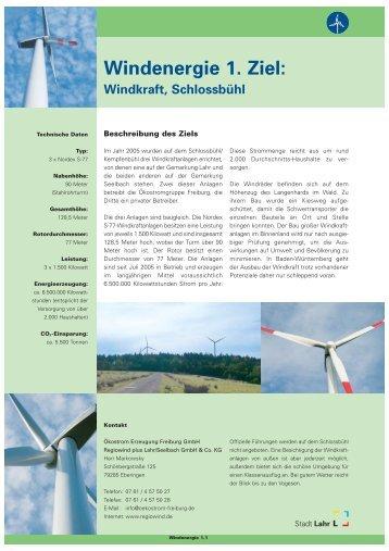 1. Ziel : Windkraft, Schlossbühl