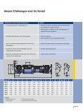 Tripode-Gelenkwellen - Voith Turbo - Seite 4