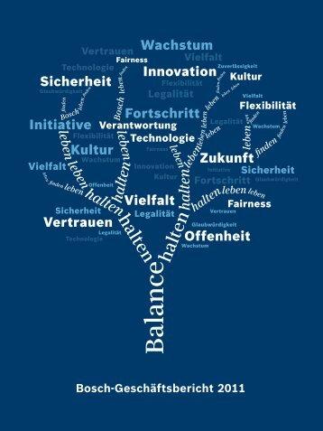 halten halten - Bosch worldwide