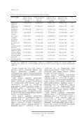 Abdominal Aort Cerrahisinde İntravenöz Aminoasit ... - Van Tıp Dergisi - Page 4