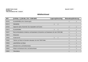 0201 Abfälle aus Landwirtschaft, Gartenbau ... - Firma Schrott Zilli