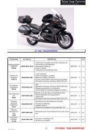 1 ST1300A ''PAN-EUROPEAN'' - Honda