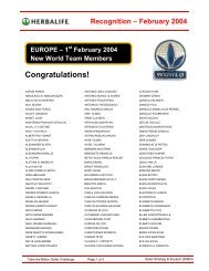 Congratulations! - Herbalife Around the World
