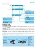 Coax-triax Short Form_en:Preliminary coax-triax_en - Lemo - Page 7