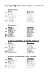 Ausschussmitglieder und Stellvertreter Stand: 27.09.2012