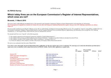 Which lobby firms are on the European Commission's - ALTER-EU