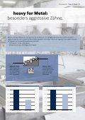 Hart im Nehmen: - Bosch Elektrowerkzeuge - Seite 5