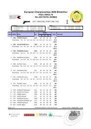 European Championships 2008 Winterthur