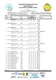 European Championship 10m 2011, Brescia